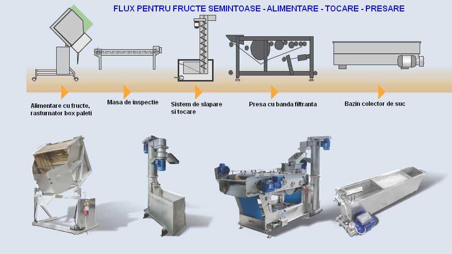 cumpără Linii automatizate profesionale pentru produs suc natural