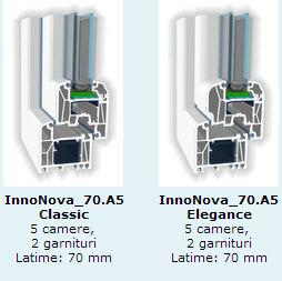 cumpără Profilurile PVC Profine - confortul viitorului