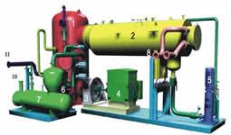 cumpără Generator de apa fierbinte