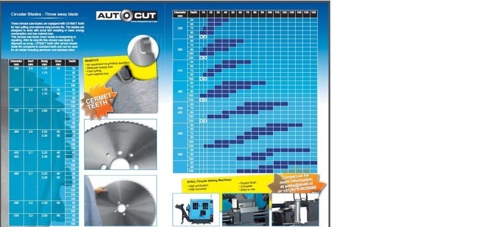 cumpără Disc de debitat metal cu placute de carbura 460*2.7/2.25*50*60z 4x15*80