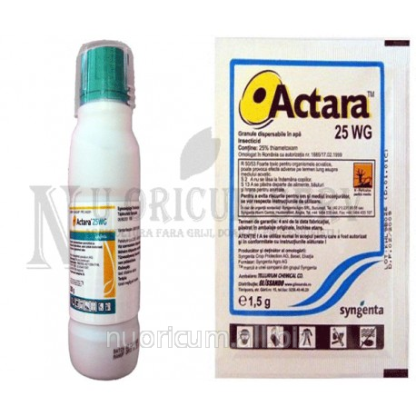 Buy Insecticides