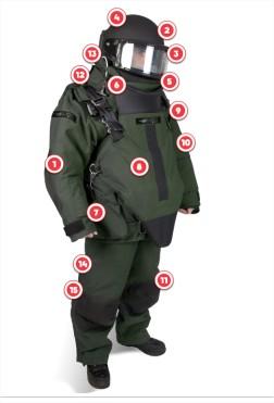 cumpără Costum antibomba