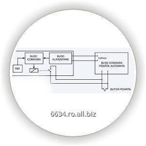 Commandes électriques des portes automatiques