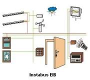 Sistemul EIB