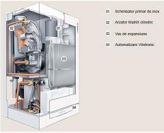 Centrale termice in condensatie cu boiler