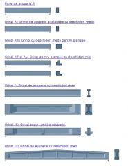 Grinzi de acoperis tip R, I, IK, IV, IVH