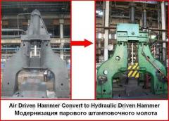 Machines and the equipment for ductile metal