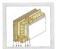 Structura exterioara