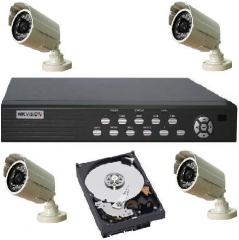 Kit supraveghere video