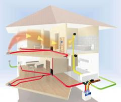 Instalatii ventilare
