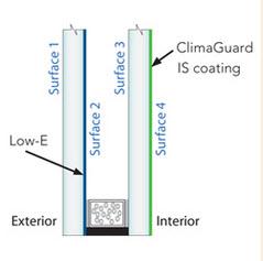 Guardian Climaguard Low-E