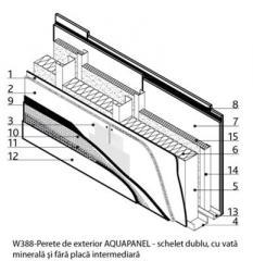 Sisteme de placi pe baza de ciment