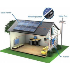 Sistem fotovoltaic 1500 W