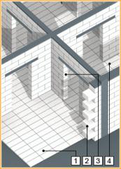 BCA - Zidarie monostrat neportanta