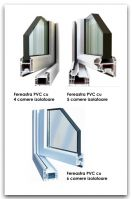 Products made of PVC