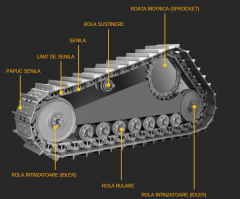 Track links of tracks for coal mining equipment