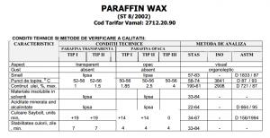 Oil Paraffin