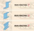 Profile structurale