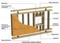 Case de lemn