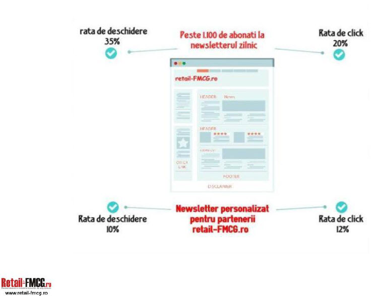 Comanda Revista exclusiv online