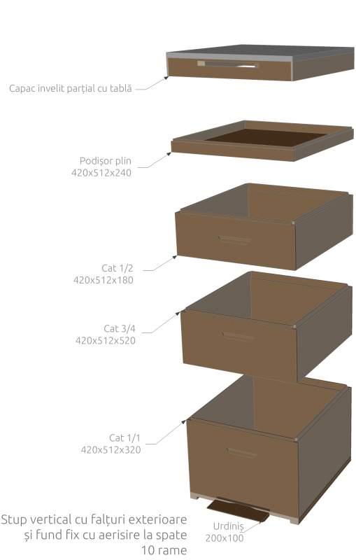 Comanda Stup vertical cu falturi exterioare