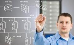 Monitorizare si Securitate Servere
