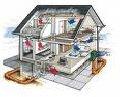 Instalatii de ventilare si climatizare.